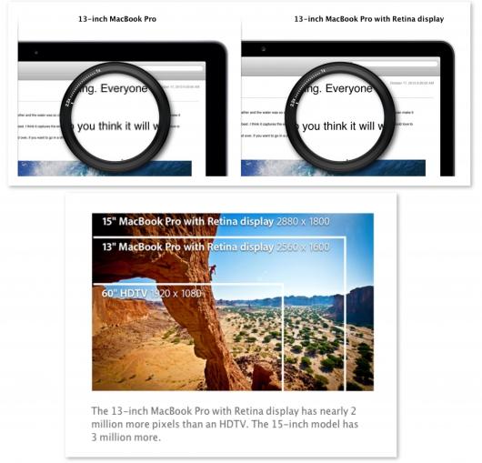 McBook Pro with Retina Display