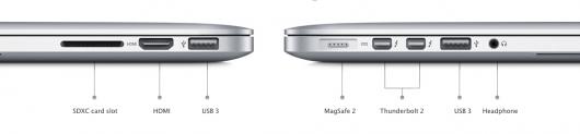MacBook Pro Ports