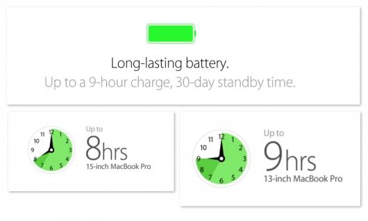 MacBook Pro Batery