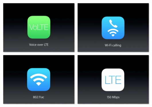 LTE+WiFi