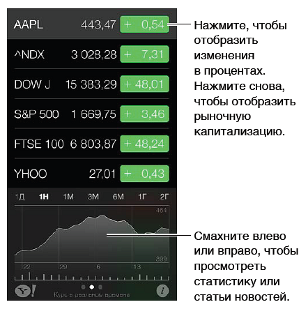 iphone-ios-7-akcii