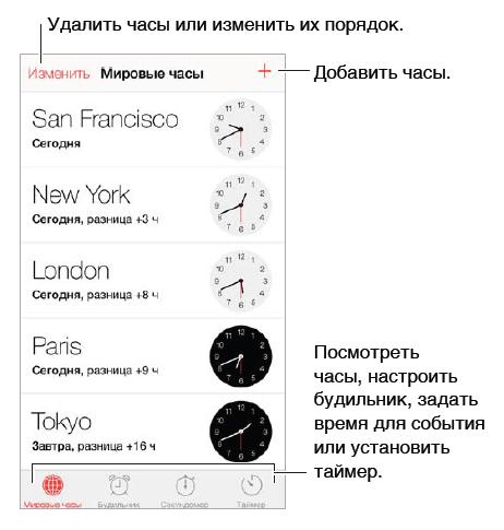 iphone-ios-7-clock-city