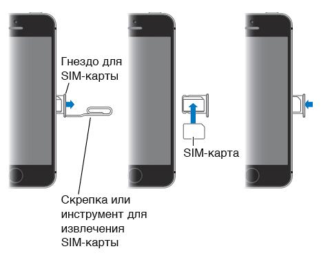iphone-ios-7-vvedenie-sim-karta
