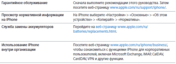 iphone-ios-information1