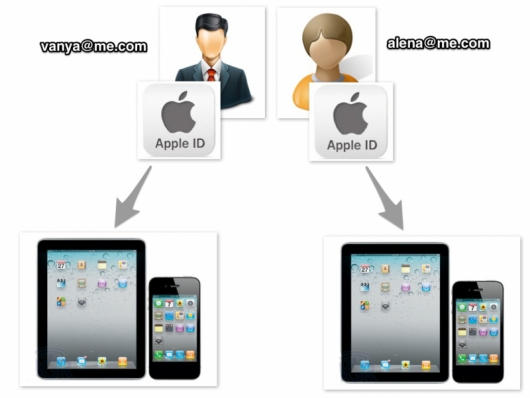 apple_id_icloud