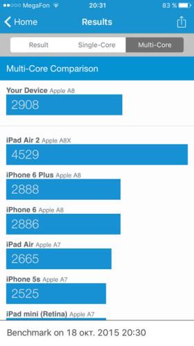 Два-ядра-iPhone-6-в-Geekbench-3