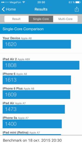 Одно-ядро-iPhone-6-в-Geekbench-3