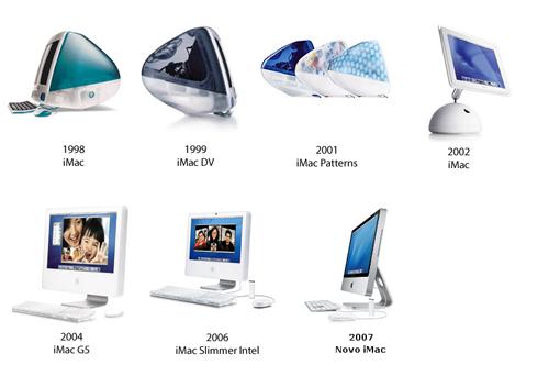 Эволюция Apple iMac