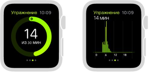 activityGraph