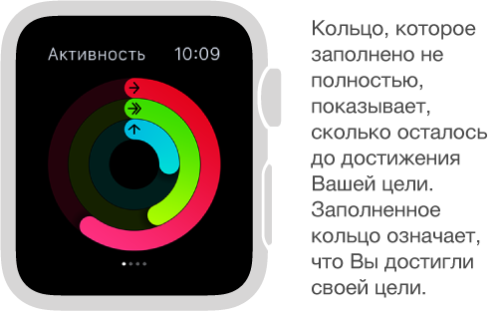 activityProgress
