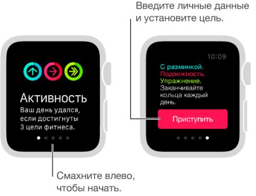 activityStart