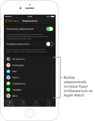customNotifications