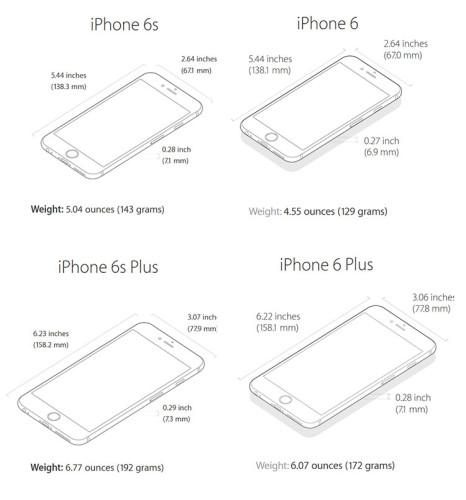 iphone-6s-weight-and-dimension-comparison