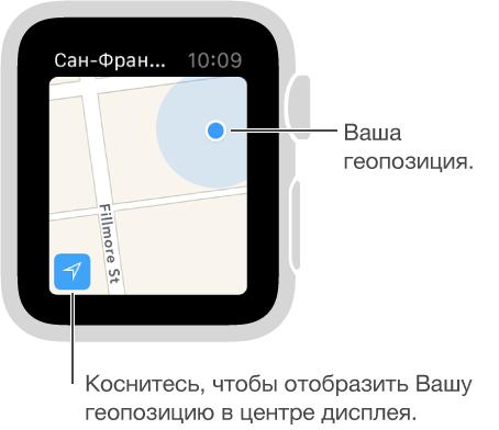 mapsGlance