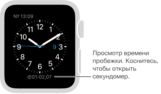 monitorStopwatch