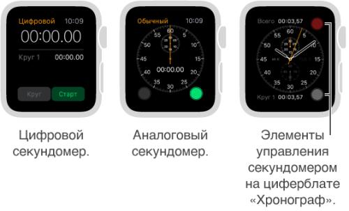 openStopwatch