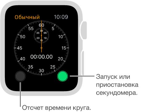 useStopwatch