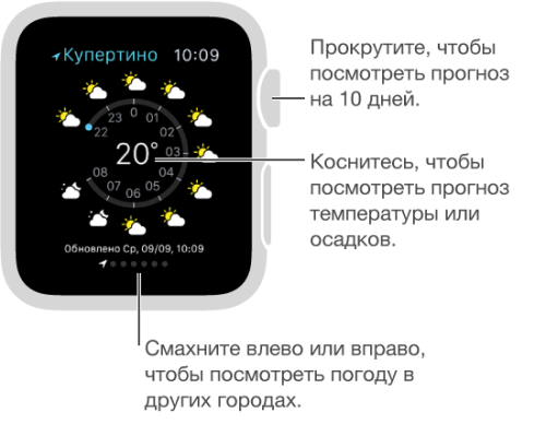 weatherDetails
