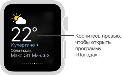 weatherGlance