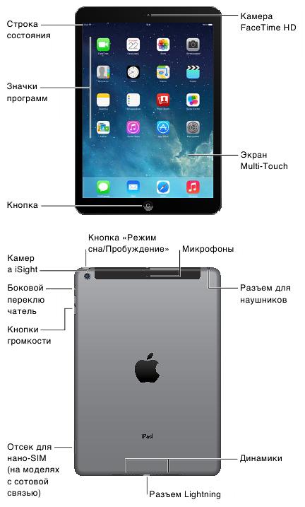Apple iPad mini 2 Manual User Guide - Phone Arena