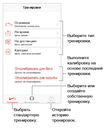 Как активировать датчик в nike ipod