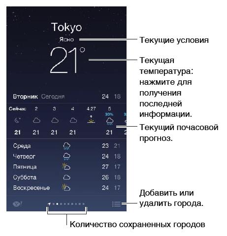 Погода эртильский район село щучье