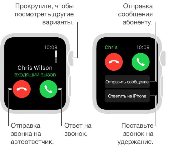 Как на входящий звонок поставить